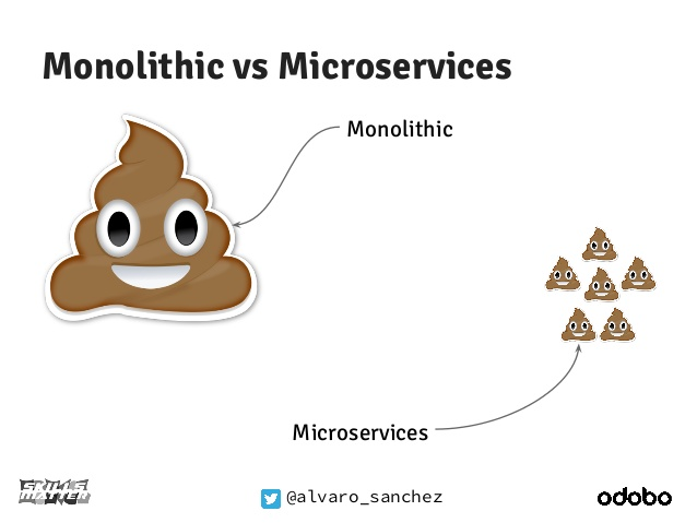 也是 Microservices vs Monolithic